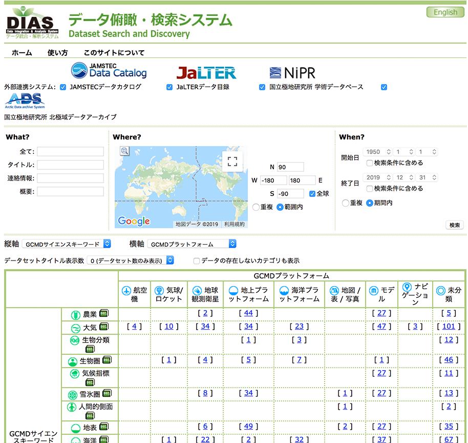 データ俯瞰・検索システム:ホーム画面