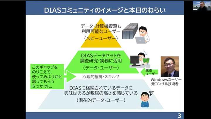 岐阜大学 原田先生より、DIASコミュニティのイメージとご講演のねらい